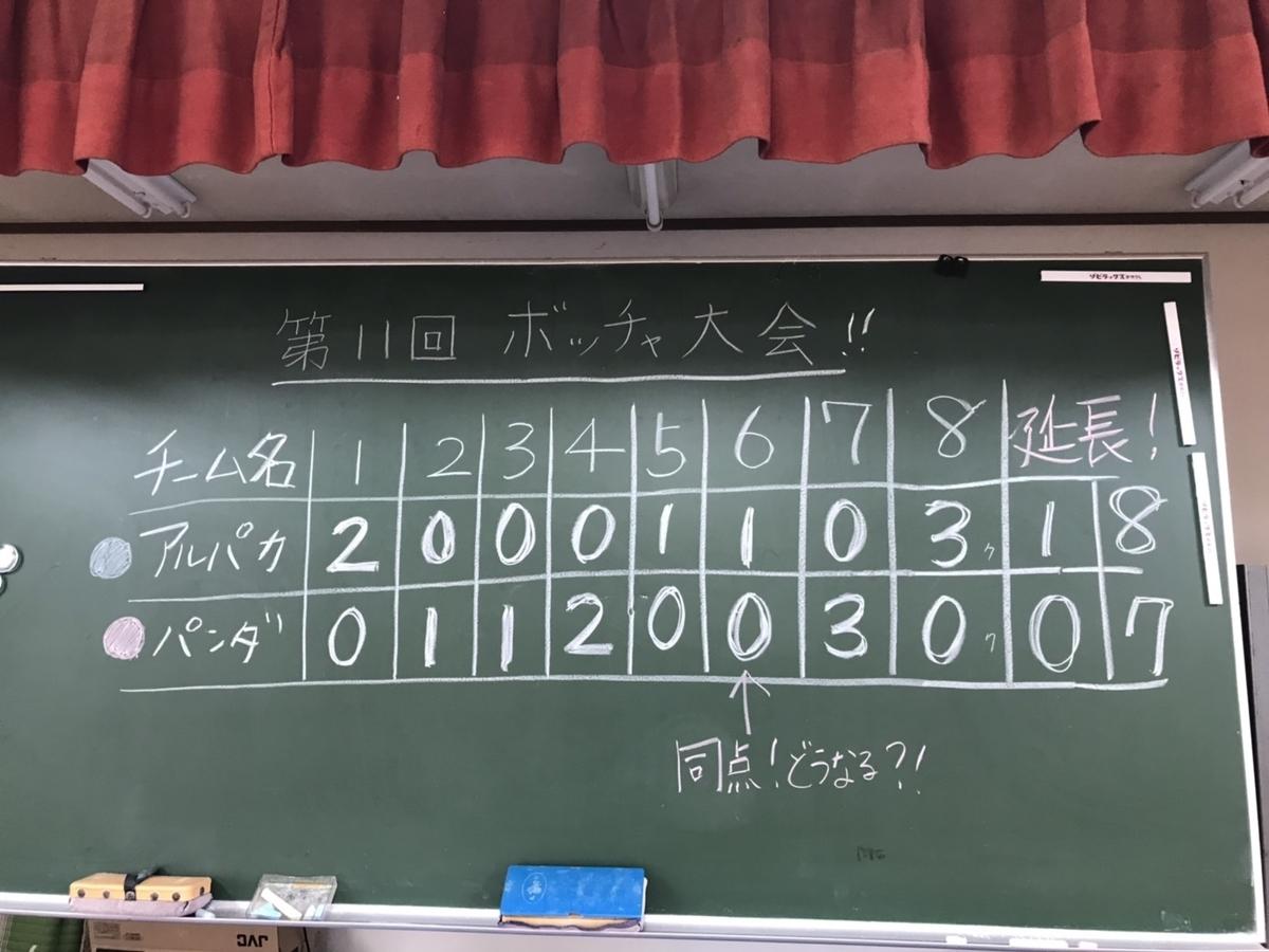 f:id:ohyachi-hp:20190902134903j:plain