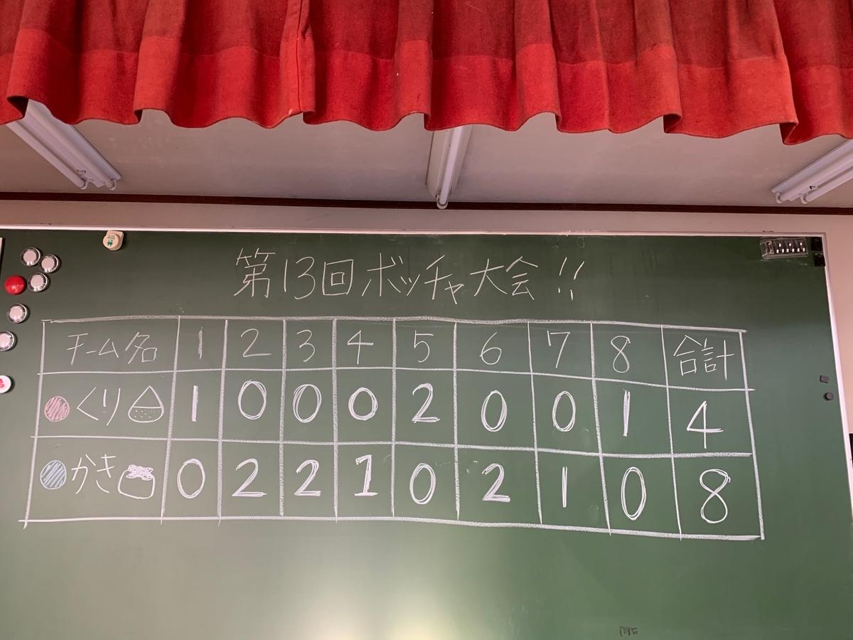 f:id:ohyachi-hp:20191104100443j:plain