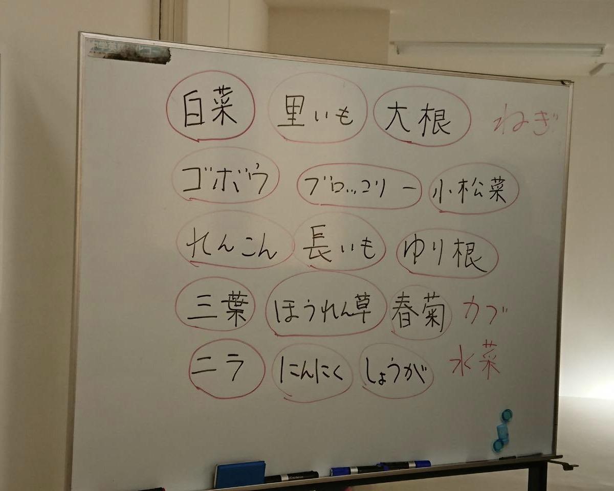 f:id:ohyachi-hp:20200127145037j:plain