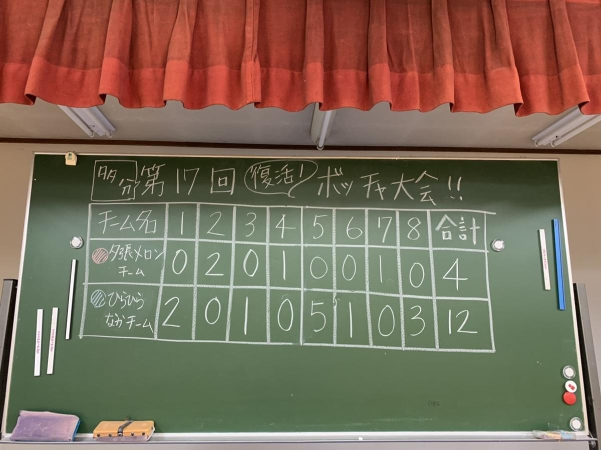 f:id:ohyachi-hp:20200707110451j:plain