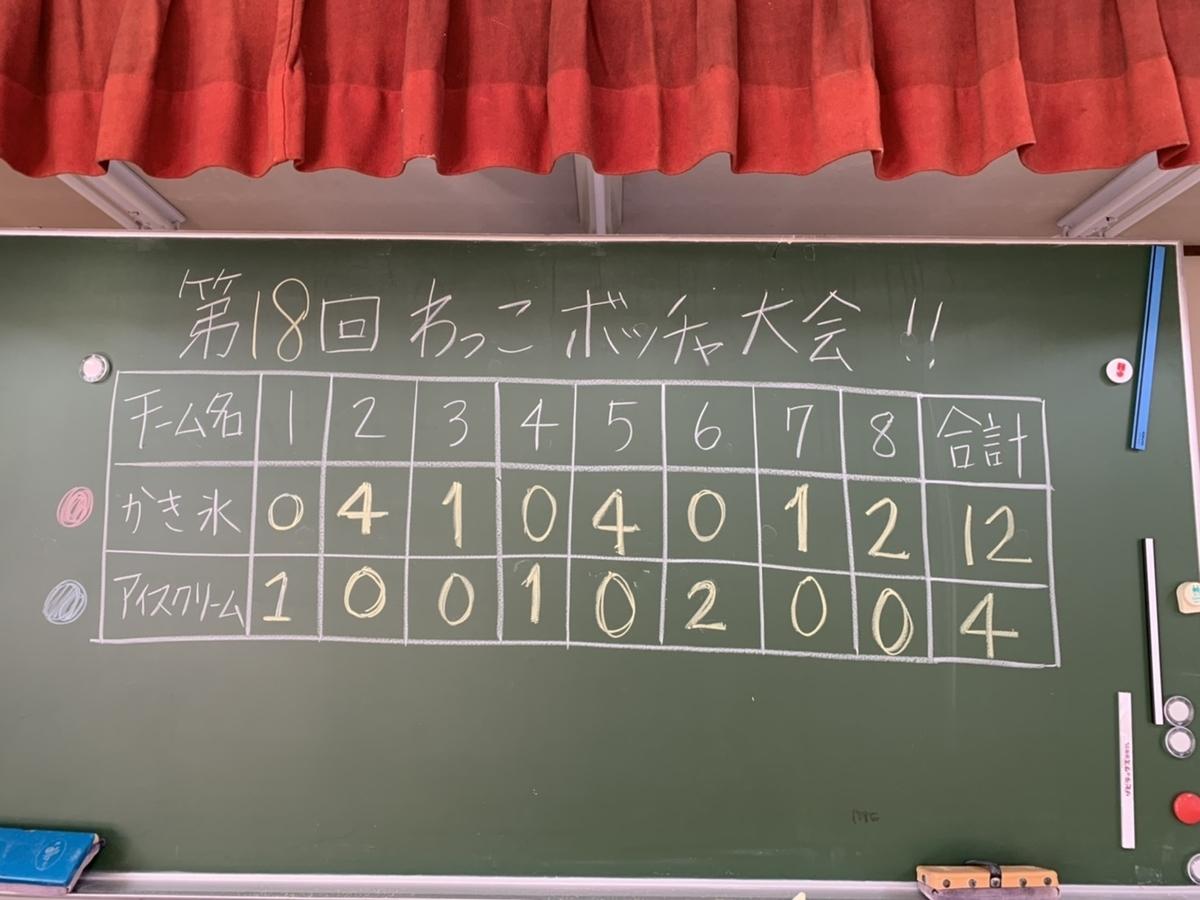f:id:ohyachi-hp:20200902135641j:plain