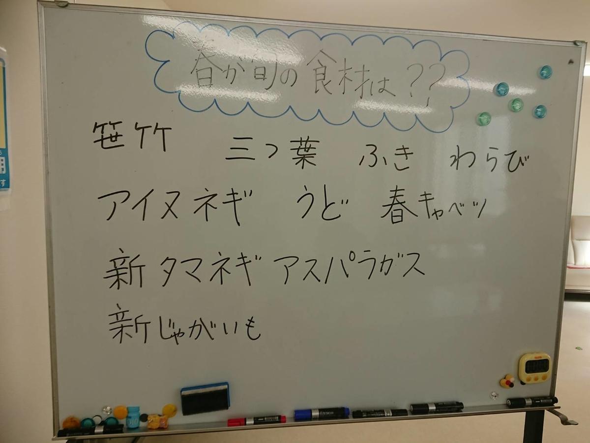 f:id:ohyachi-hp:20210403092910j:plain