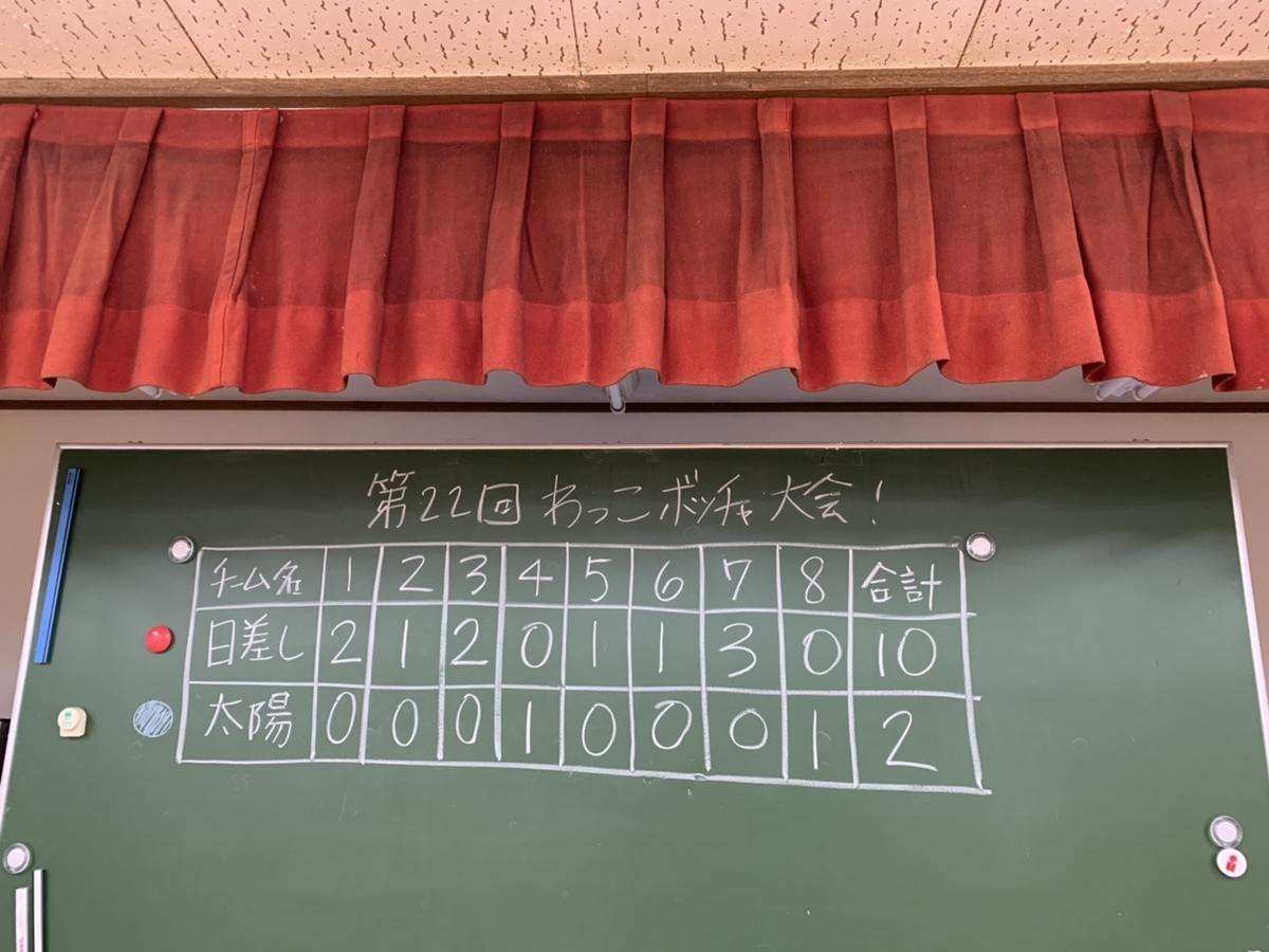 f:id:ohyachi-hp:20210413074600j:plain