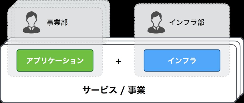 f:id:ohyama-hiroyasu:20180511153507p:plain