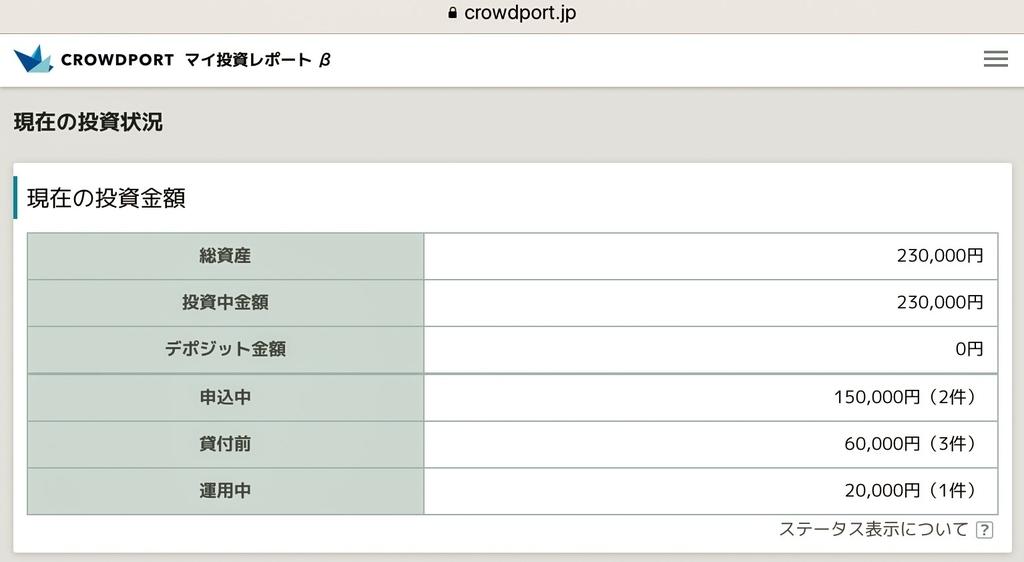 f:id:ohzoratobio:20181225010051j:plain