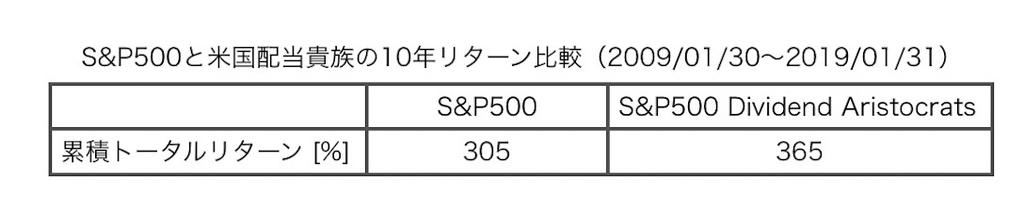 f:id:ohzoratobio:20190308060104j:plain
