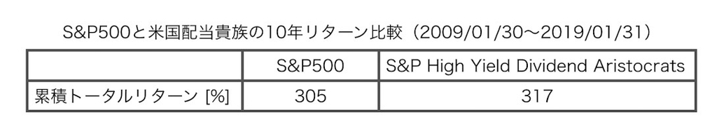 f:id:ohzoratobio:20190308060850j:plain
