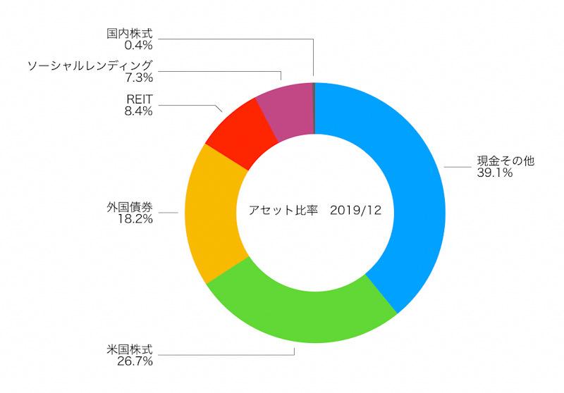 f:id:ohzoratobio:20200101082132j:plain