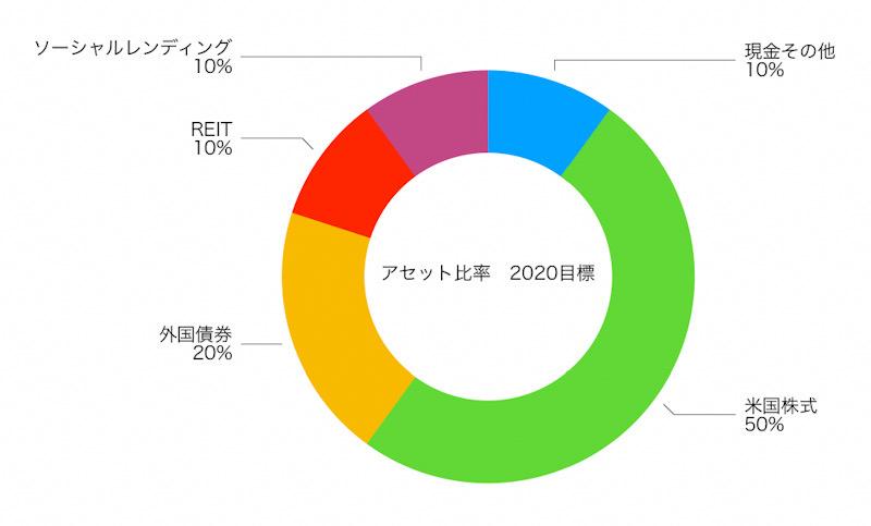 f:id:ohzoratobio:20200101082345j:plain