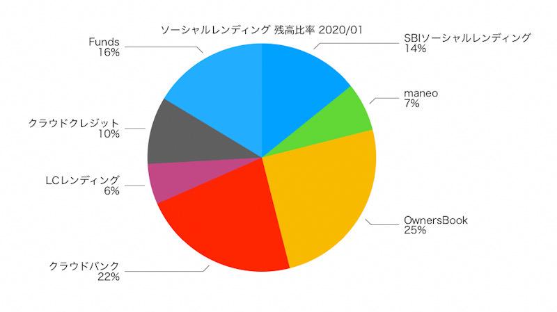f:id:ohzoratobio:20200209115304j:plain
