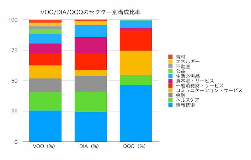 f:id:ohzoratobio:20200422215158p:plain