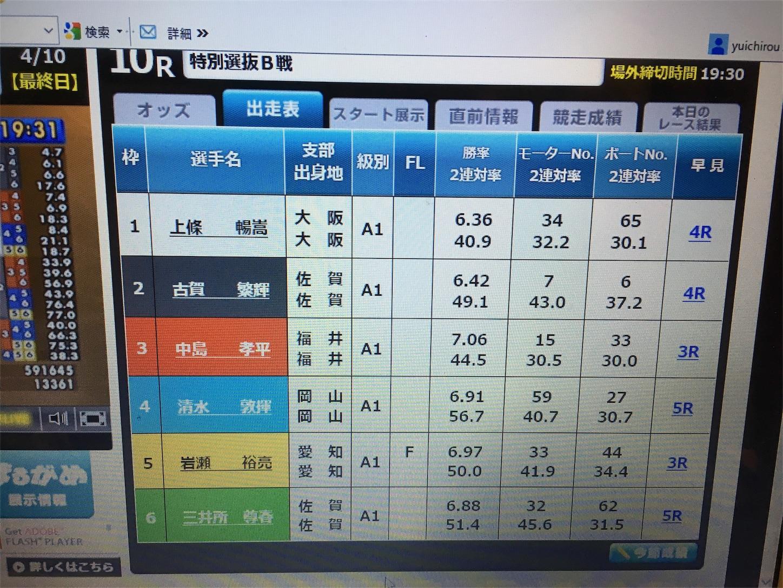 f:id:oichiro:20170410192656j:image
