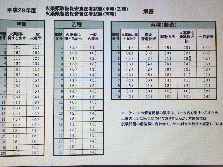 f:id:oichiro:20170904111456j:image