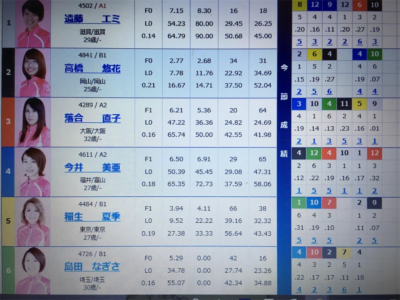 f:id:oichiro:20170910002635j:image