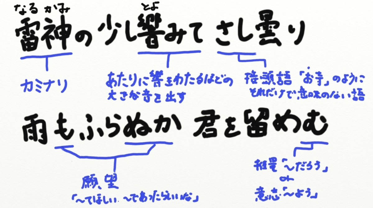 f:id:oidon5:20190928211323j:plain