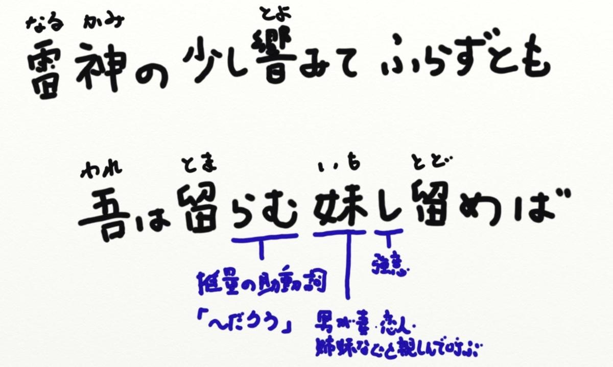 f:id:oidon5:20190928211327j:plain