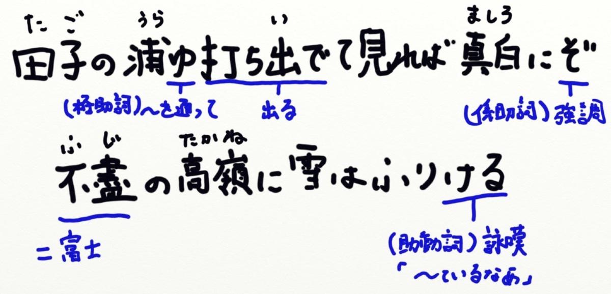 f:id:oidon5:20190929165504j:plain