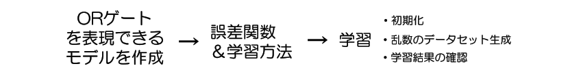 f:id:oikakerublog:20170717192051p:plain