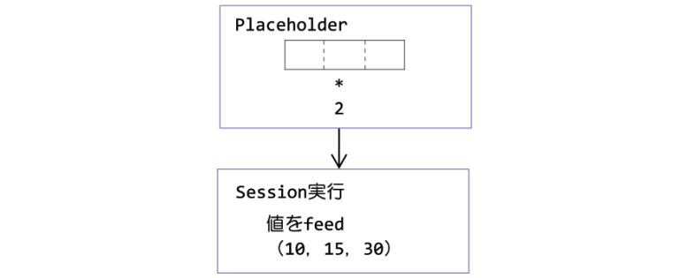 f:id:oikakerublog:20170819185928p:plain