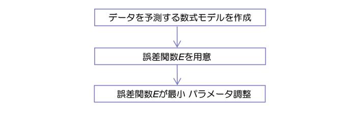 f:id:oikakerublog:20170904233306p:plain