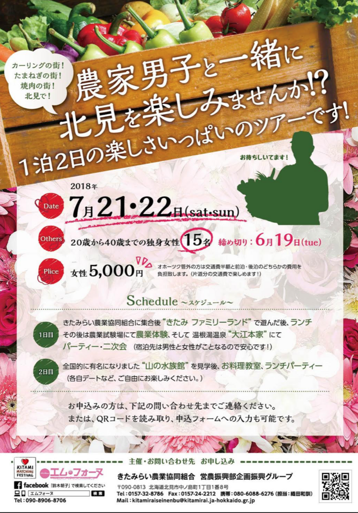 f:id:oikonoukanoyome:20180525221757p:plain