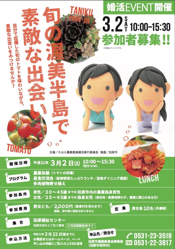 f:id:oikonoukanoyome:20190121005048p:plain