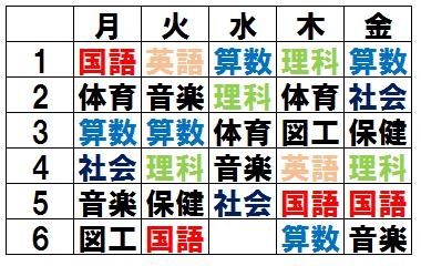 f:id:oimako0121:20170927164838p:plain