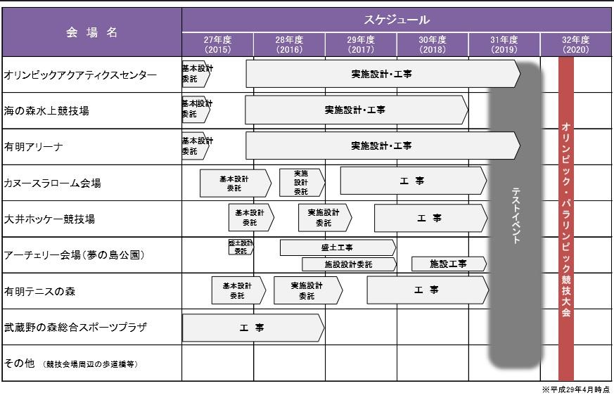 f:id:oimako0121:20171128163205j:plain