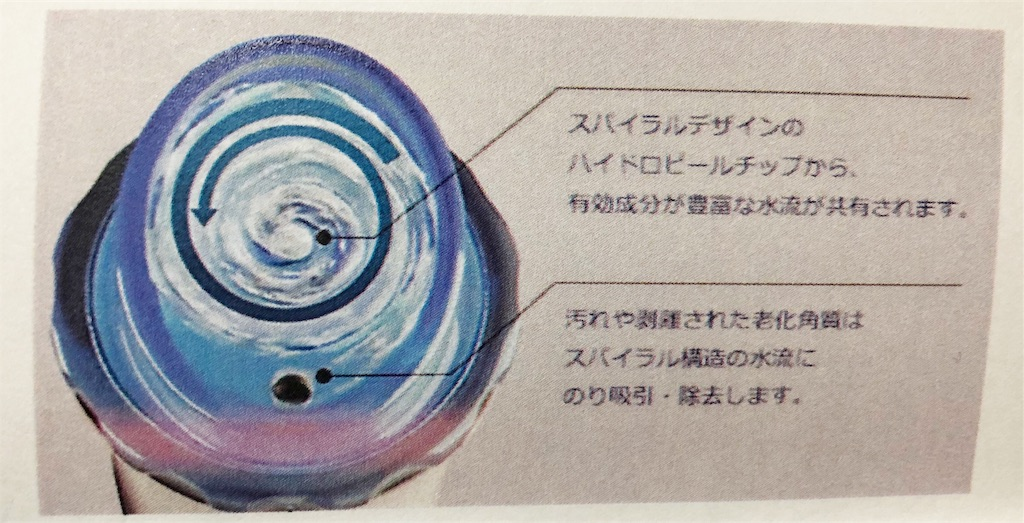 f:id:oimokura:20191223220100j:image
