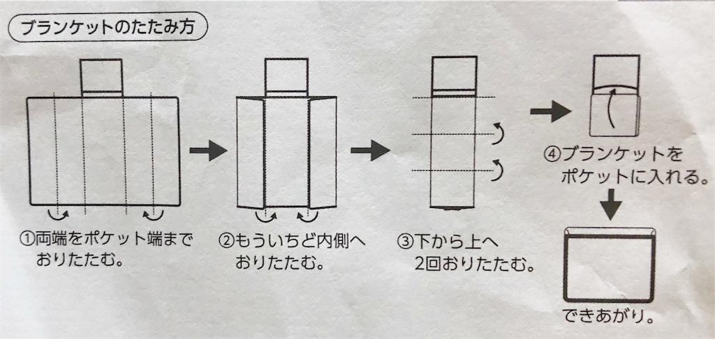 f:id:oimokura:20191226213036j:plain