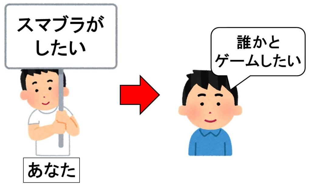 f:id:oimotoimoco:20170512222654j:plain