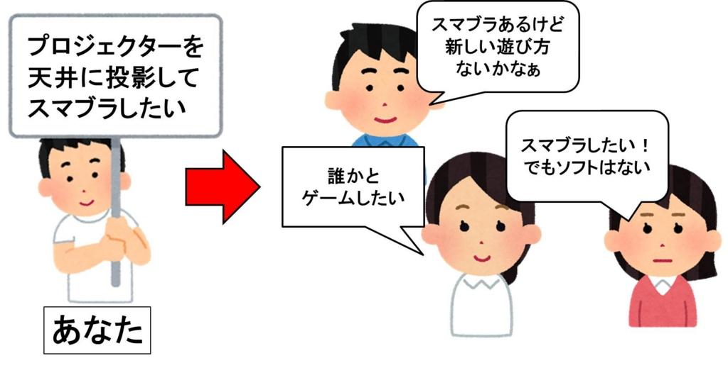 f:id:oimotoimoco:20170512225641j:plain