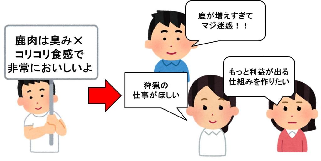 f:id:oimotoimoco:20170513125907j:plain