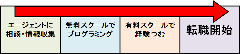 f:id:oimotoimoco:20170610105841p:plain