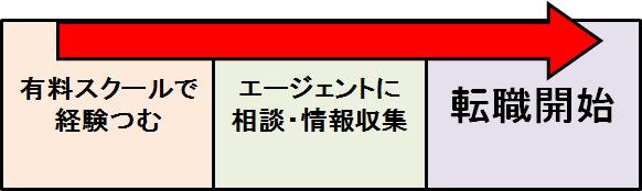 f:id:oimotoimoco:20170610105851p:plain