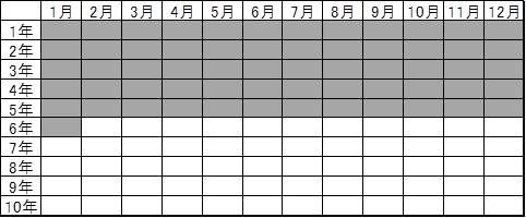 f:id:oimotoimoco:20180106211730j:plain