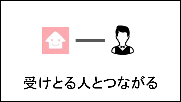 f:id:oimotoimoco:20180413193421p:plain