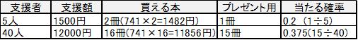 f:id:oimotoimoco:20180424184714p:plain