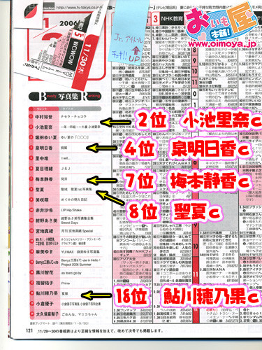 f:id:oimoya:20061110222206j:image