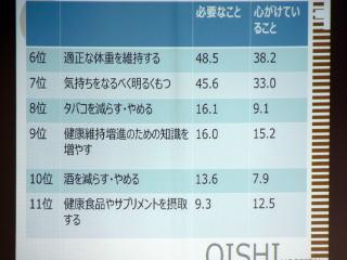 f:id:oishi-hp:20170925131610j:plain