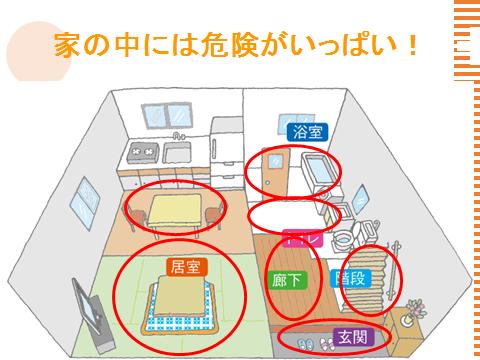 f:id:oishi-hp:20180613140442p:plain
