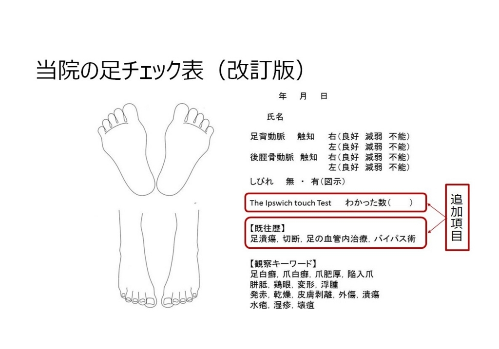 f:id:oishi-hp:20180704100026j:plain