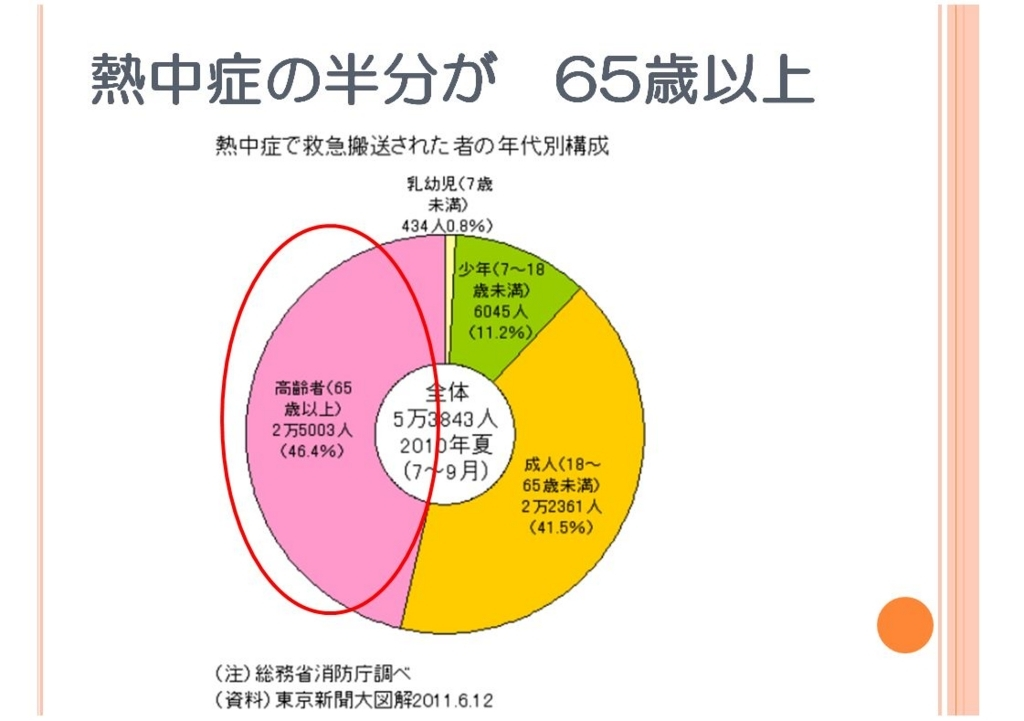 f:id:oishi-hp:20180802161745j:plain