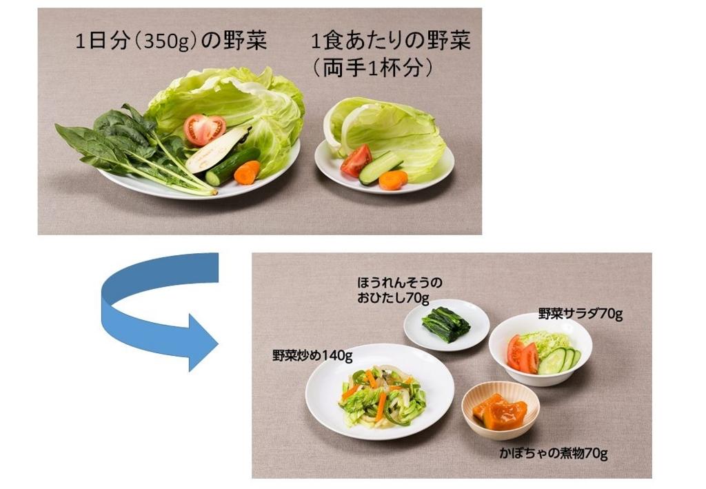 f:id:oishi-hp:20180829120406j:plain