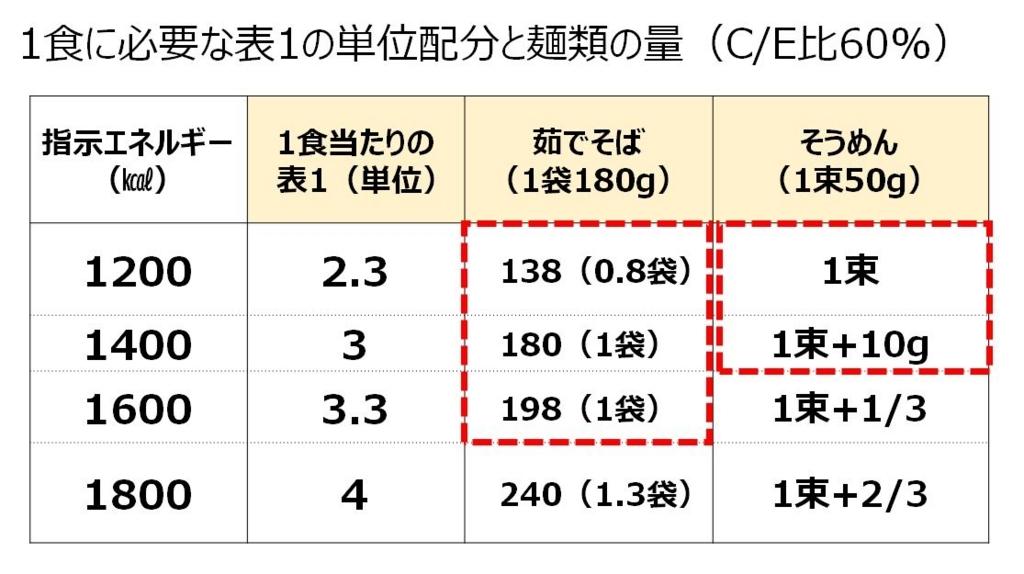 f:id:oishi-hp:20180829122554j:plain