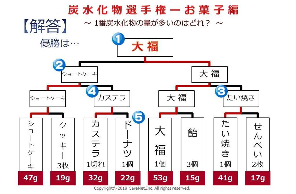 f:id:oishi-hp:20180829125402j:plain
