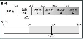 f:id:oishi-hp:20181110094808p:plain