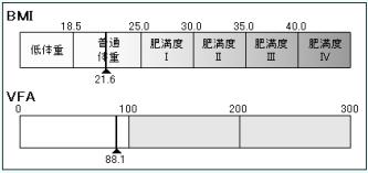 f:id:oishi-hp:20181110094853p:plain