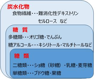 f:id:oishi-hp:20190204165918p:plain