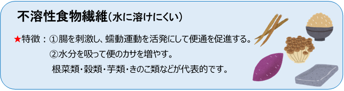 f:id:oishi-hp:20191111144625p:plain